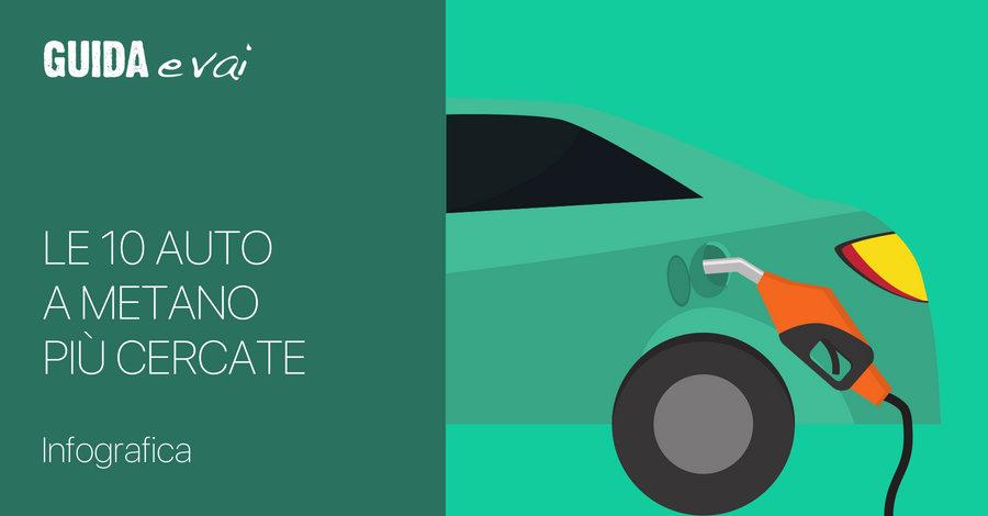 Auto a metano, auto a benzina o diesel: come scegliere quella più adatta?